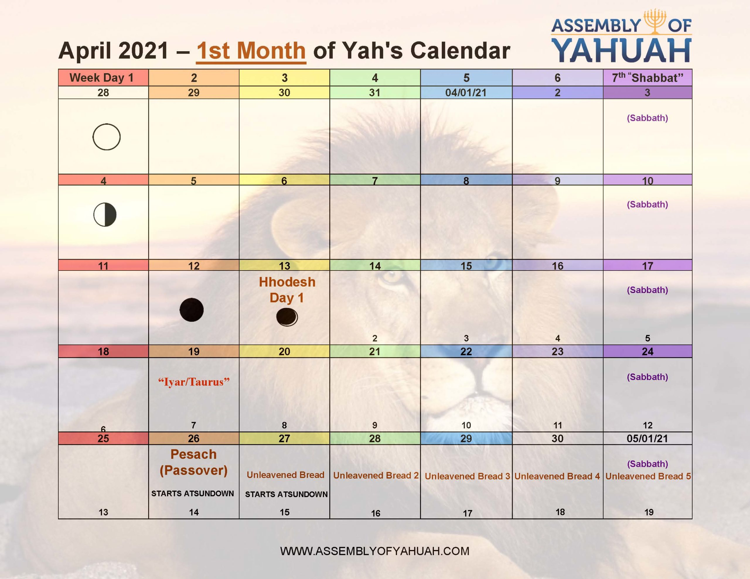 Hebrew Moedim Feast Days Mohedim - Yahuah's calendar_april_1st_month-2021